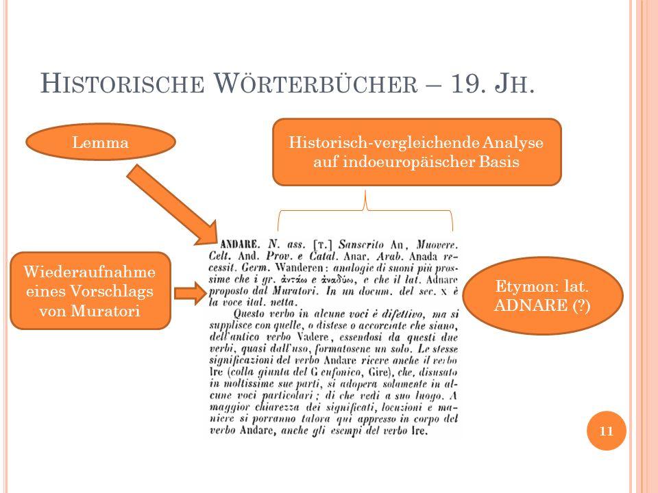 H ISTORISCHE W ÖRTERBÜCHER – 19. J H. Lemma Historisch-vergleichende Analyse auf indoeuropäischer Basis Wiederaufnahme eines Vorschlags von Muratori E