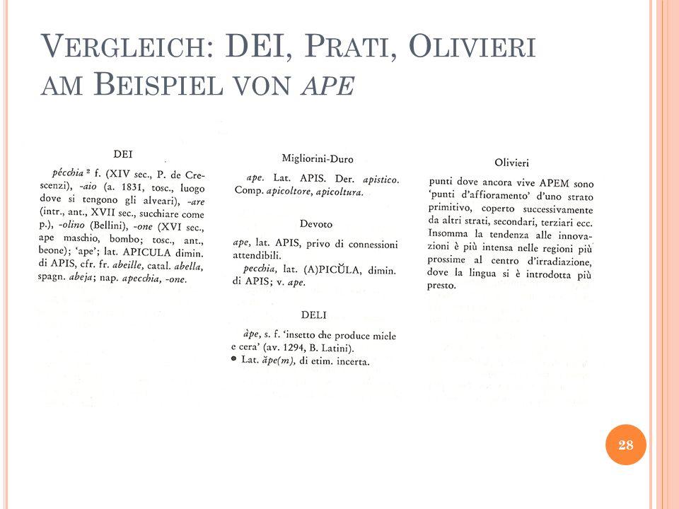 V ERGLEICH : DEI, P RATI, O LIVIERI AM B EISPIEL VON APE 28