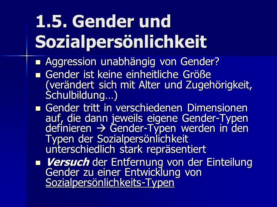 1.5. Gender und Sozialpersönlichkeit Aggression unabhängig von Gender? Aggression unabhängig von Gender? Gender ist keine einheitliche Größe (veränder