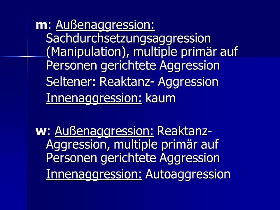 m: Außenaggression: Sachdurchsetzungsaggression (Manipulation), multiple primär auf Personen gerichtete Aggression Seltener: Reaktanz- Aggression Innenaggression: kaum w: Außenaggression: Reaktanz- Aggression, multiple primär auf Personen gerichtete Aggression Innenaggression: Autoaggression
