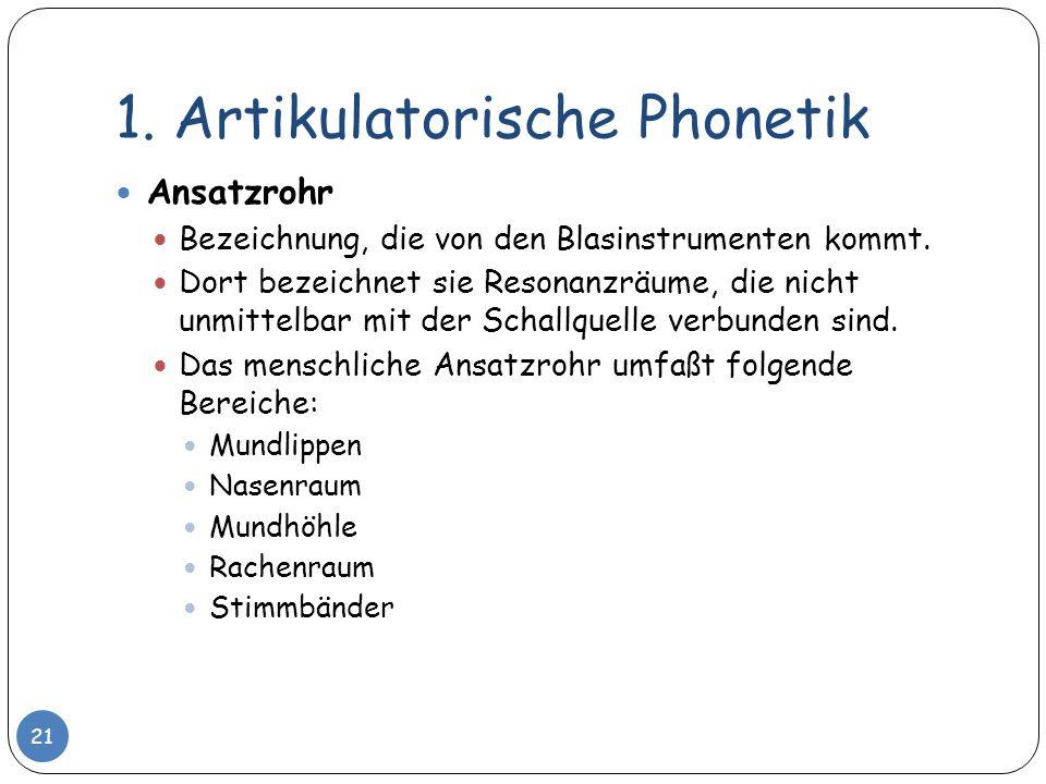 1. Artikulatorische Phonetik Ansatzrohr Bezeichnung, die von den Blasinstrumenten kommt. Dort bezeichnet sie Resonanzräume, die nicht unmittelbar mit