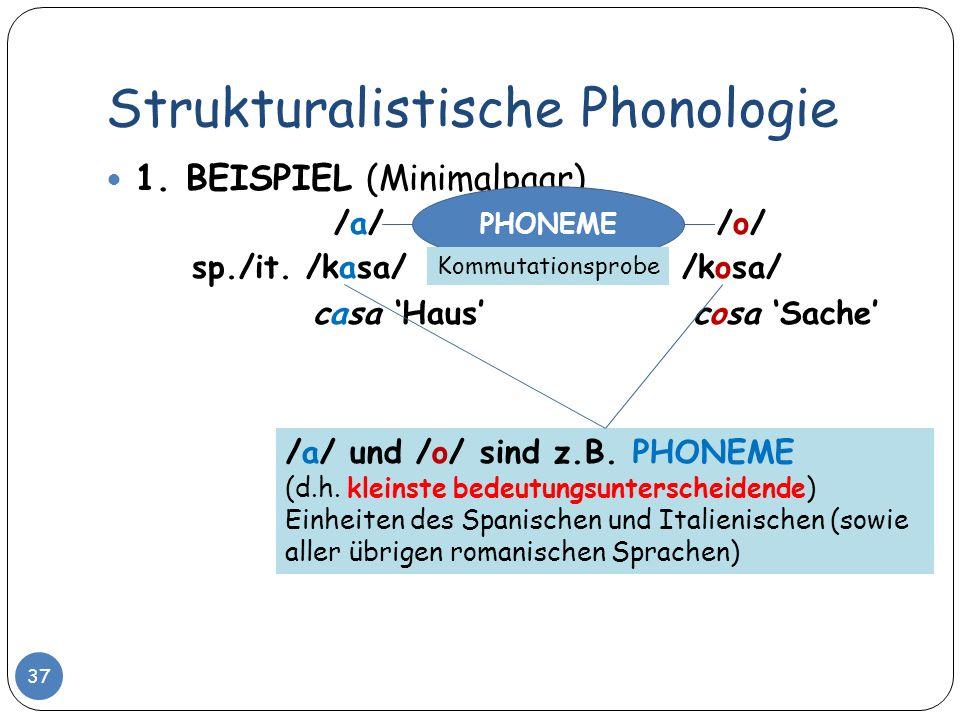 Strukturalistische Phonologie 37 1. BEISPIEL (Minimalpaar) /a/ /o/ sp./it. /kasa/ /kosa/ casa Haus cosa Sache /a/ und /o/ sind z.B. PHONEME (d.h. klei