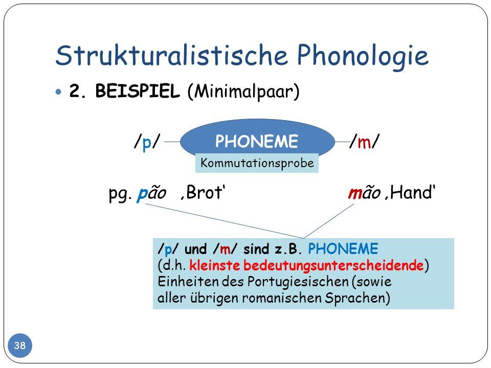 Strukturalistische Phonologie 38 2. BEISPIEL (Minimalpaar) /p/ /m/ pg. pão Brot mão Hand PHONEME /p/ und /m/ sind z.B. PHONEME (d.h. kleinste bedeutun