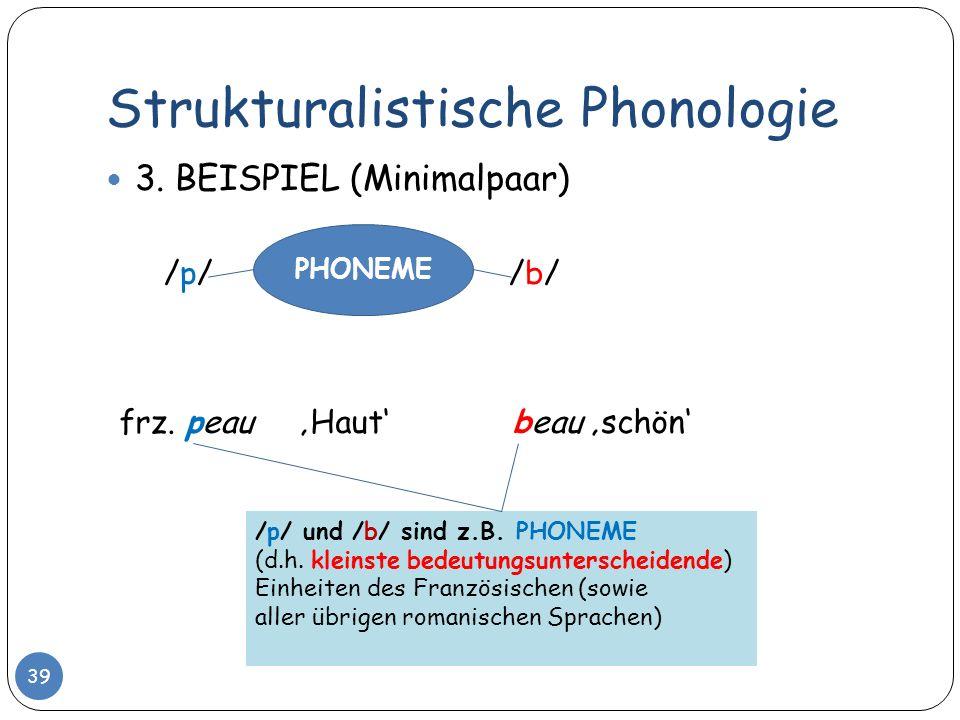 Strukturalistische Phonologie 39 3. BEISPIEL (Minimalpaar) /p/ /b/ PHONEME frz. peau Haut beau schön /p/ und /b/ sind z.B. PHONEME (d.h. kleinste bede