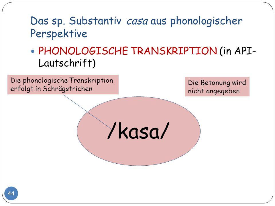 Das sp. Substantiv casa aus phonologischer Perspektive 44 PHONOLOGISCHE TRANSKRIPTION (in API- Lautschrift) /kasa/ Die phonologische Transkription erf