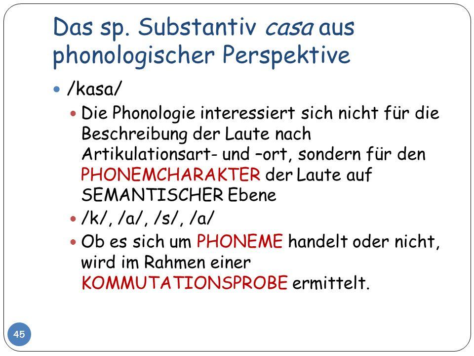 Das sp. Substantiv casa aus phonologischer Perspektive 45 /kasa/ Die Phonologie interessiert sich nicht für die Beschreibung der Laute nach Artikulati