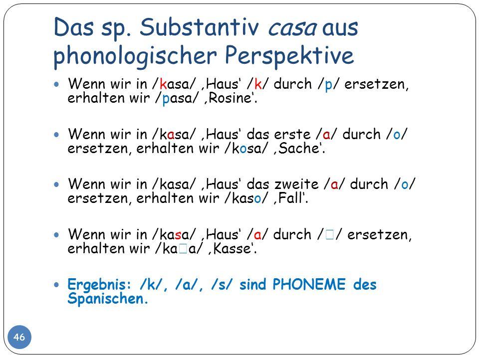 Das sp. Substantiv casa aus phonologischer Perspektive 46 Wenn wir in /kasa/ Haus /k/ durch /p/ ersetzen, erhalten wir /pasa/ Rosine. Wenn wir in /kas