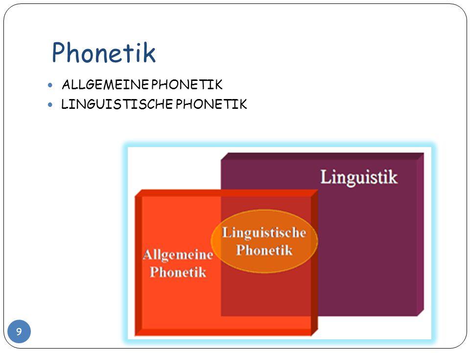 Beispiele Phonetische und phonologische Sprachbetrachtung im Vergleich 40