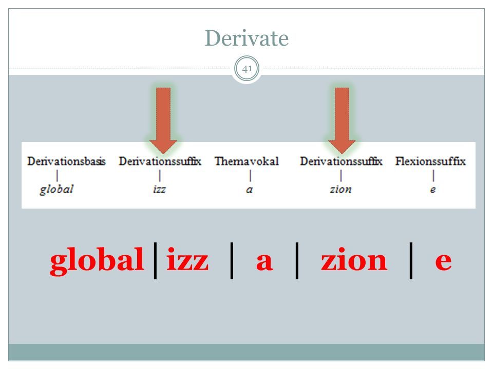 Derivate 41 global izz a zion e