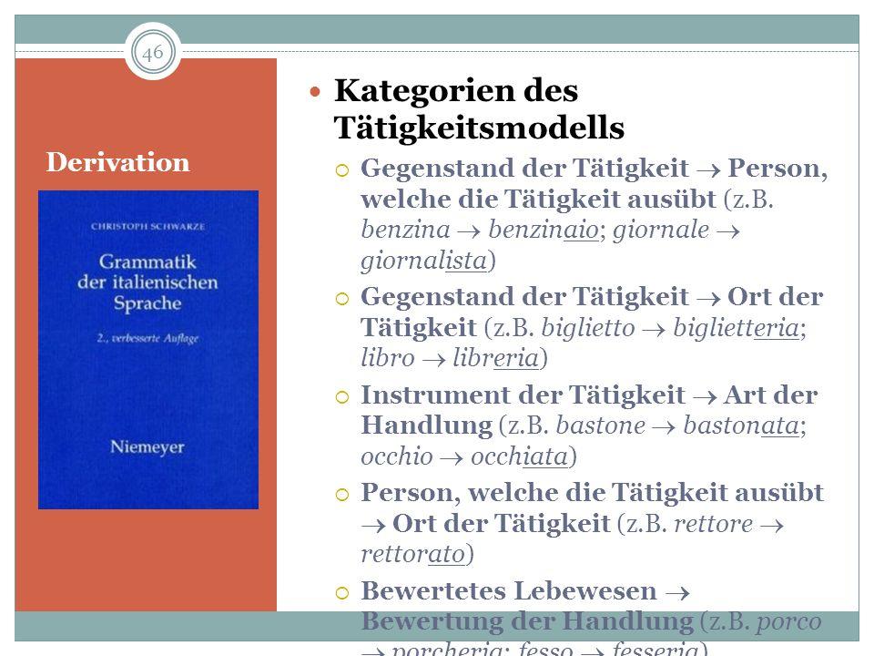 Derivation Kategorien des Tätigkeitsmodells Gegenstand der Tätigkeit Person, welche die Tätigkeit ausübt (z.B. benzina benzinaio; giornale giornalista