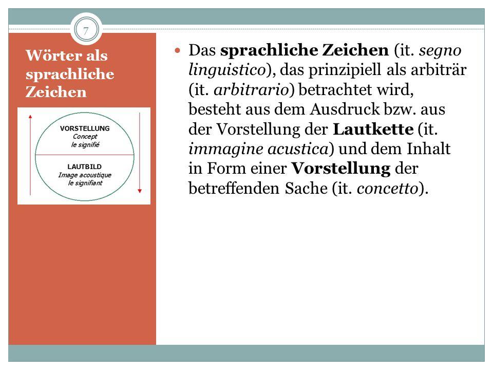 Wortbildung Wortbildung – Grundbegriffe MORPH Ein Morph (it.
