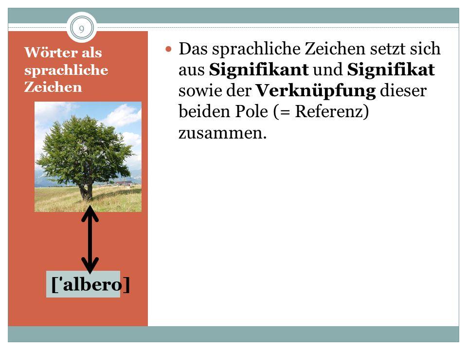 Wörter als sprachliche Zeichen Das sprachliche Zeichen setzt sich aus Signifikant und Signifikat sowie der Verknüpfung dieser beiden Pole (= Referenz)