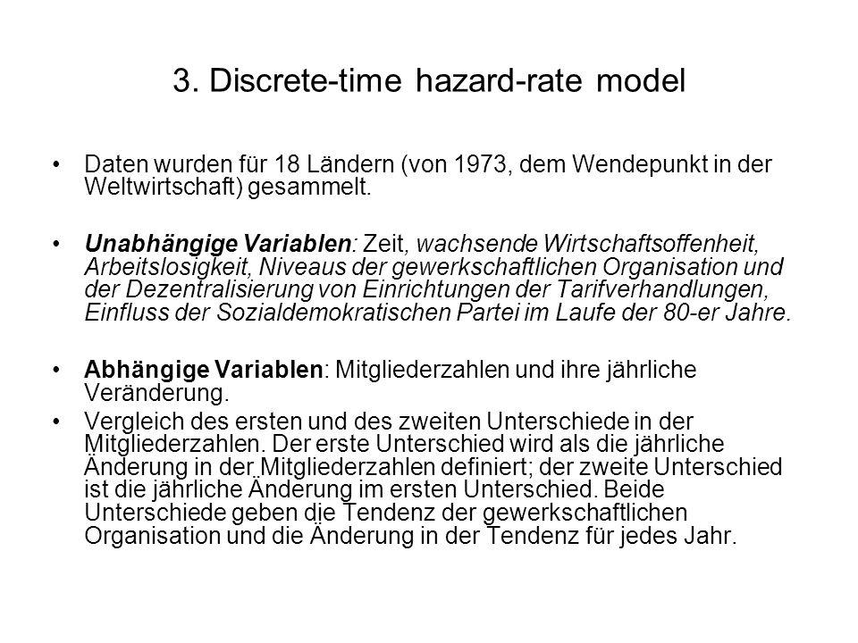 3. Discrete-time hazard-rate model Daten wurden für 18 Ländern (von 1973, dem Wendepunkt in der Weltwirtschaft) gesammelt. Unabhängige Variablen: Zeit