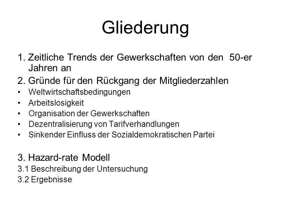 Gliederung 1.Zeitliche Trends der Gewerkschaften von den 50-er Jahren an 2.