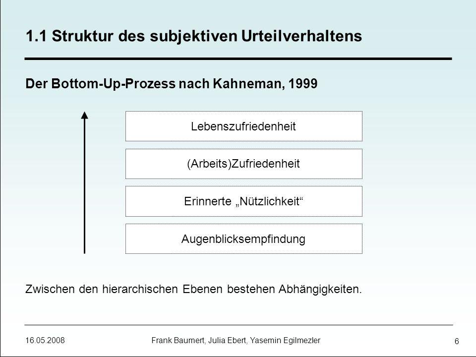 16.05.2008 Frank Baumert, Julia Ebert, Yasemin Egilmezler 6 1.1 Struktur des subjektiven Urteilverhaltens Der Bottom-Up-Prozess nach Kahneman, 1999 Zw