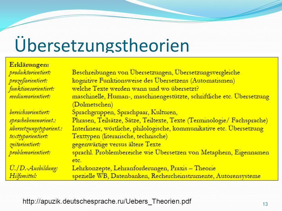 Übersetzungstheorien http://apuzik.deutschesprache.ru/Uebers_Theorien.pdf 13