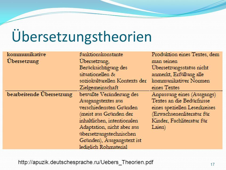 Übersetzungstheorien http://apuzik.deutschesprache.ru/Uebers_Theorien.pdf 17
