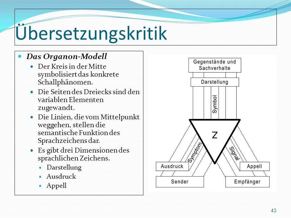 Übersetzungskritik Das Organon-Modell Der Kreis in der Mitte symbolisiert das konkrete Schallphänomen. Die Seiten des Dreiecks sind den variablen Elem