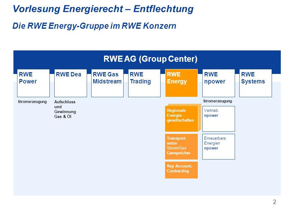 2 RWE AG (Group Center) Vorlesung Energierecht – Entflechtung Die RWE Energy-Gruppe im RWE Konzern RWE Trading RWE Gas Midstream RWE Systems RWE Energ