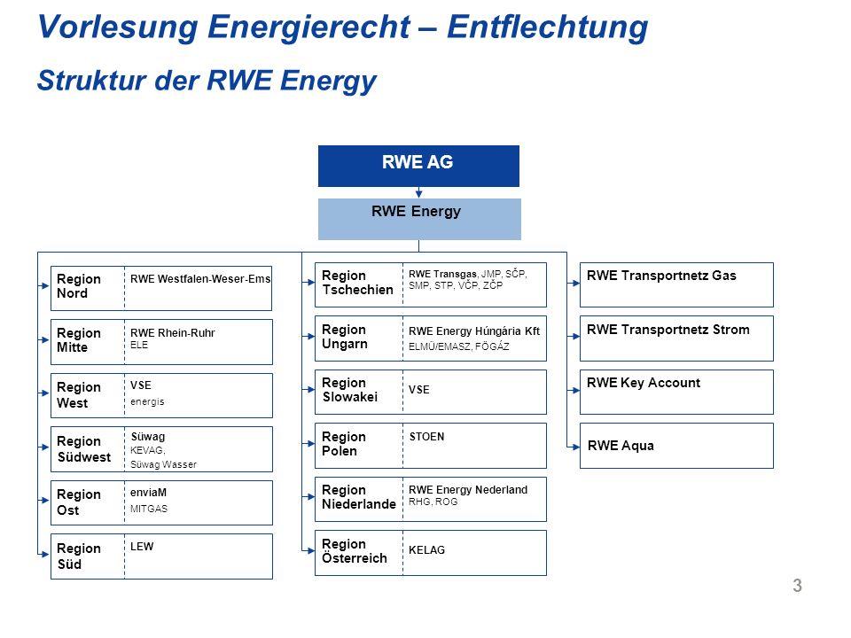 34 Vorlesung Energierecht – Entflechtung Operationelle Entflechtung (6) Gebündelte Vertriebsverantwortung in der jeweiligen Region für Strom, Gas und Wasser Zentrale kaufmännische Funktionen Eigenständige Gesellschaften für Kundenservices und den Netzbereich * z.B.