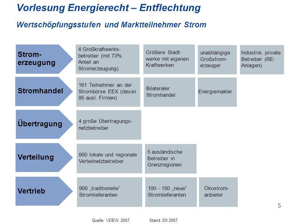 5 Vorlesung Energierecht – Entflechtung Wertschöpfungsstufen und Marktteilnehmer Strom 4 Großkraftwerks- betreiber (mit 73% Anteil an Stromerzeugung)
