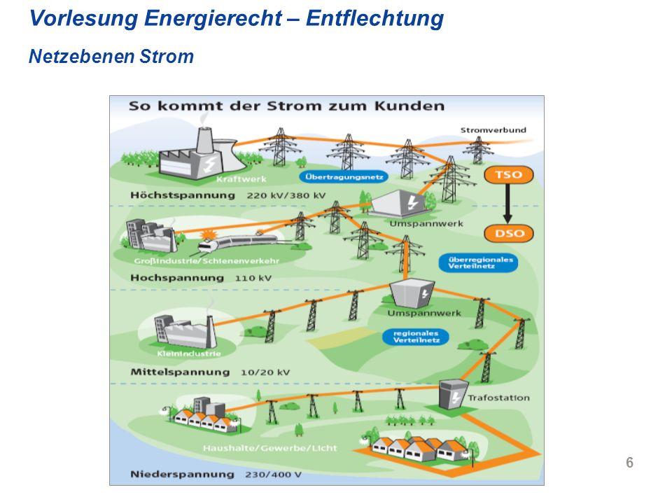 6 Vorlesung Energierecht – Entflechtung Netzebenen Strom