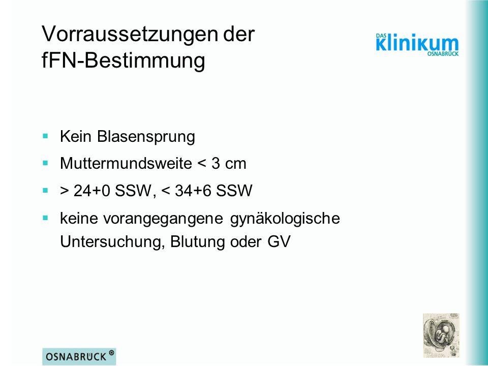 Vorraussetzungen der fFN-Bestimmung Kein Blasensprung Muttermundsweite < 3 cm > 24+0 SSW, < 34+6 SSW keine vorangegangene gynäkologische Untersuchung,
