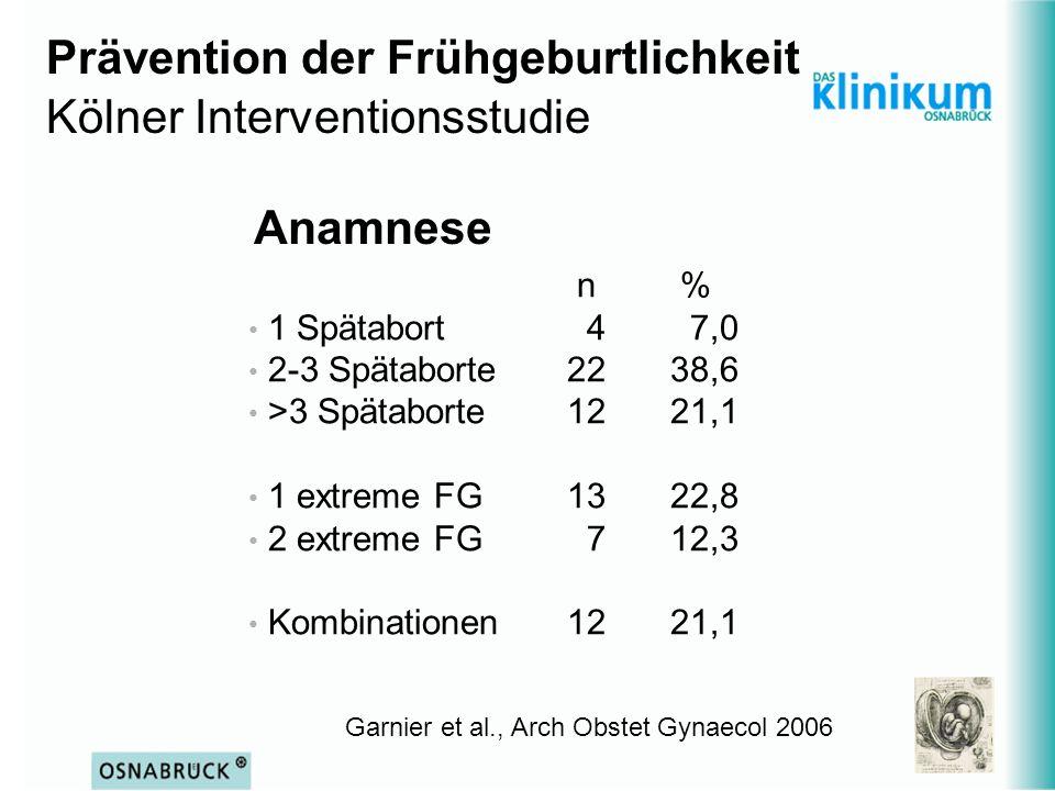 n % 1 Spätabort 4 7,0 2-3 Spätaborte2238,6 >3 Spätaborte1221,1 1 extreme FG1322,8 2 extreme FG 712,3 Kombinationen1221,1 Anamnese Garnier et al., Arch
