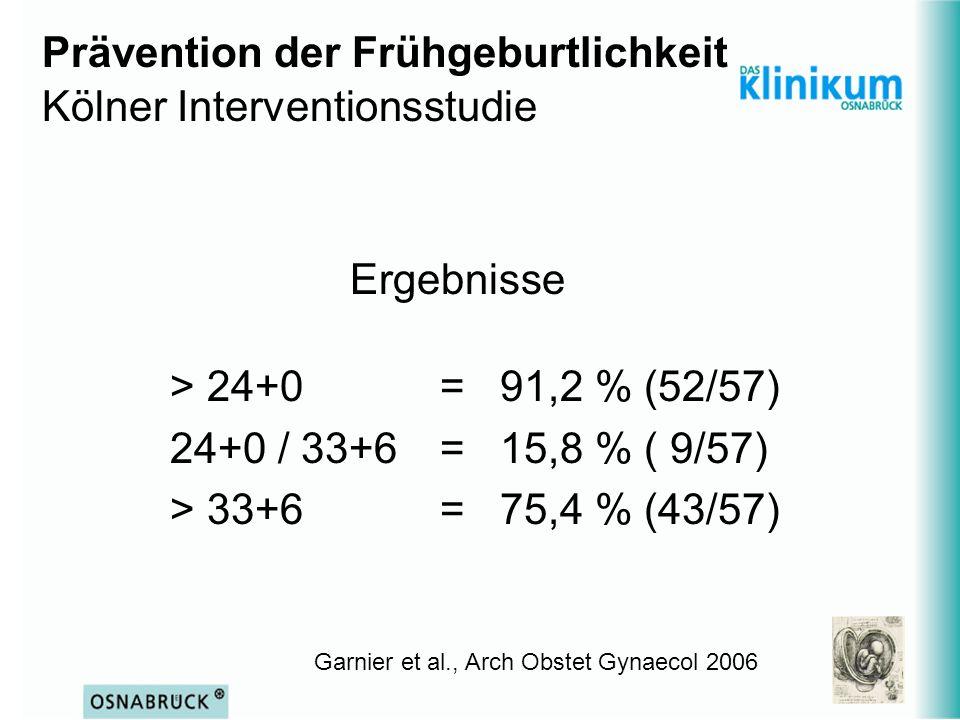 Ergebnisse > 24+0 = 91,2 % (52/57) 24+0 / 33+6= 15,8 % ( 9/57) > 33+6 = 75,4 % (43/57) Garnier et al., Arch Obstet Gynaecol 2006 Prävention der Frühge
