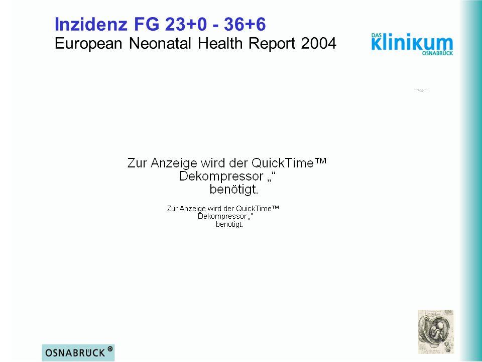 Inzidenz FG < 37 und < 32 SSW BAQ Daten 1993-2006 % Jahr