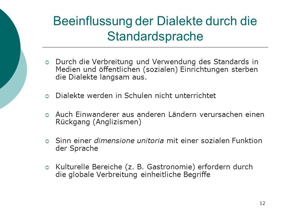 12 Beeinflussung der Dialekte durch die Standardsprache Durch die Verbreitung und Verwendung des Standards in Medien und öffentlichen (sozialen) Einri