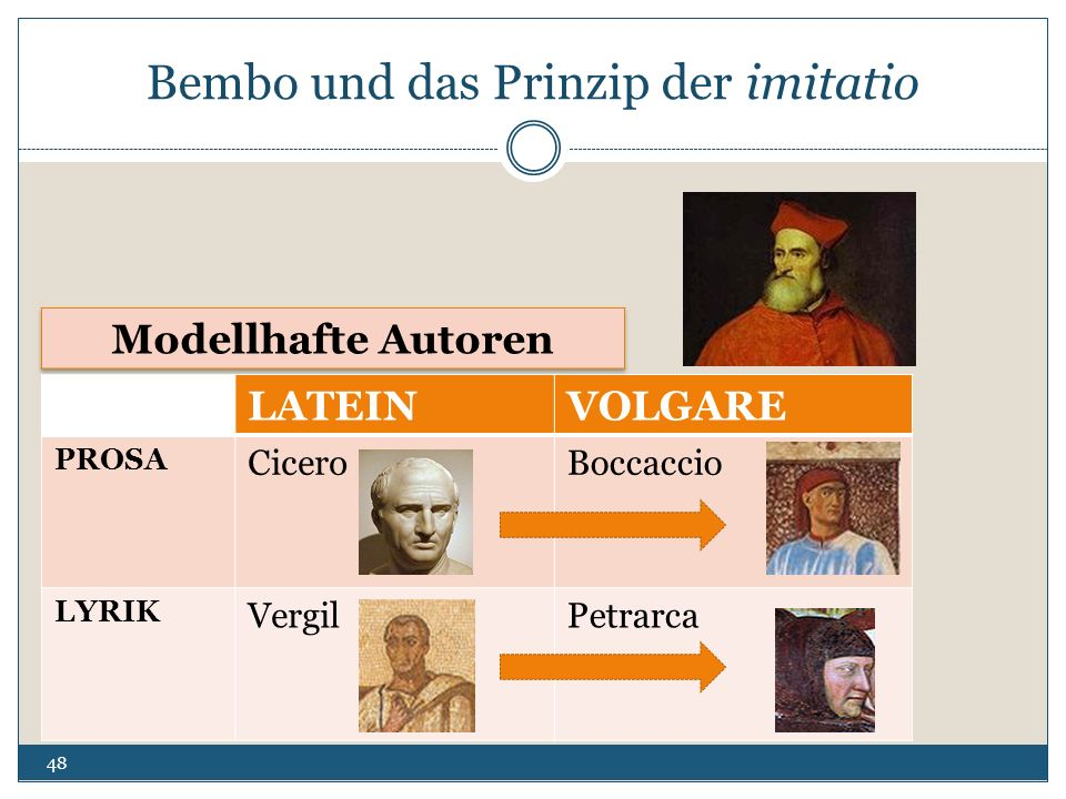 Bembo und das Prinzip der imitatio LATEINVOLGARE PROSA CiceroBoccaccio LYRIK VergilPetrarca 48