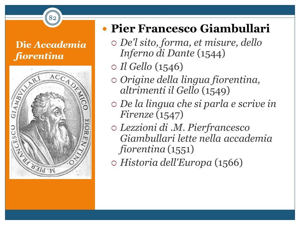 Die Accademia fiorentina Pier Francesco Giambullari De'l sito, forma, et misure, dello Inferno di Dante (1544) Il Gello (1546) Origine della lingua fi