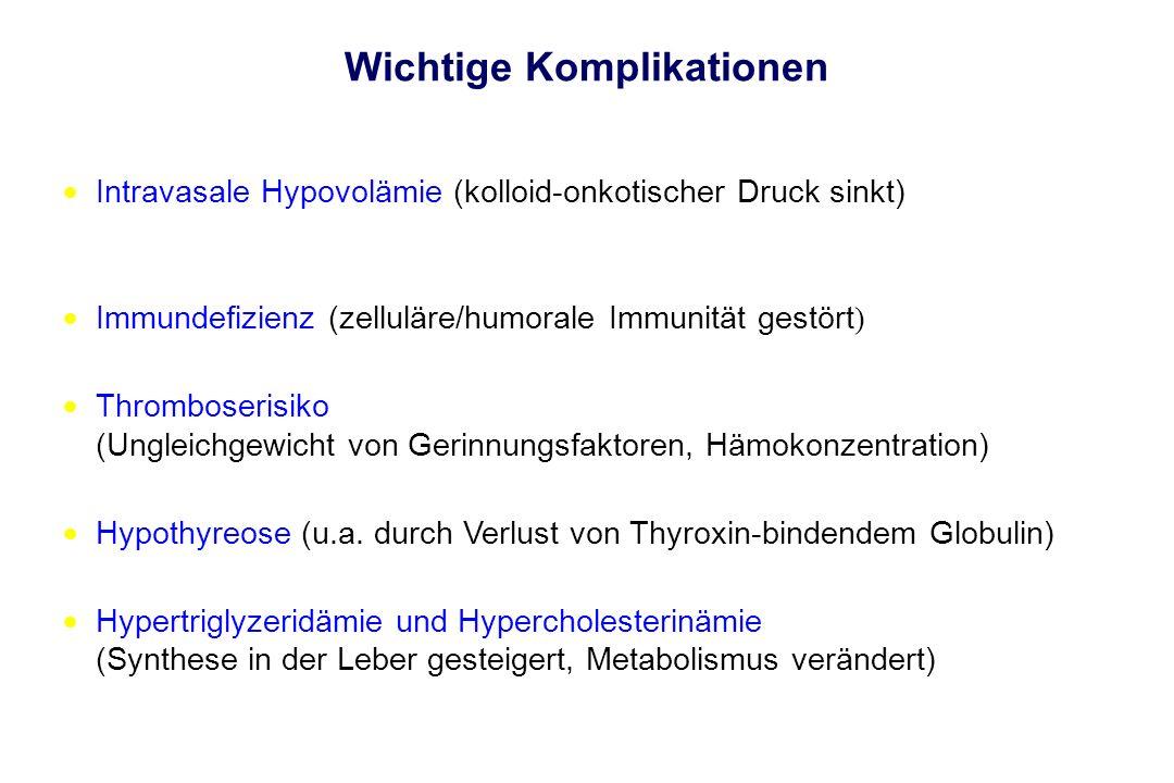 Wichtige Komplikationen Intravasale Hypovolämie (kolloid-onkotischer Druck sinkt) Immundefizienz (zelluläre/humorale Immunität gestört ) Thromboserisi