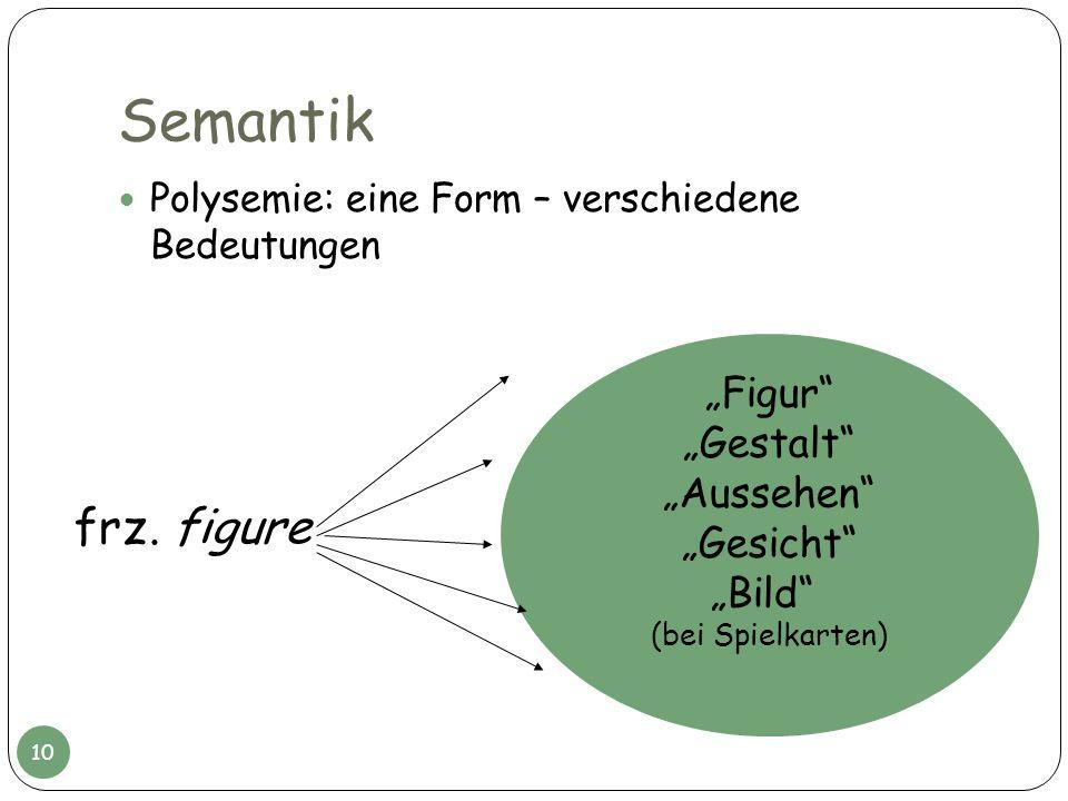 Semantik Polysemie: eine Form – verschiedene Bedeutungen frz. figure Figur Gestalt Aussehen Gesicht Bild (bei Spielkarten) 10