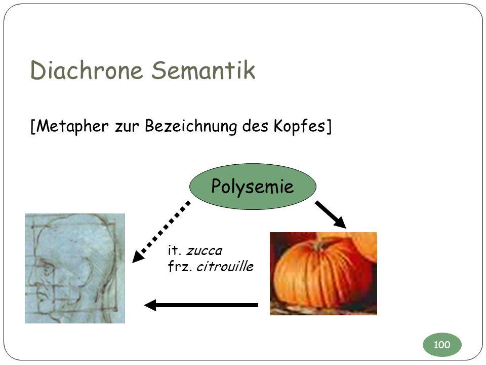 Diachrone Semantik it. zucca frz. citrouille Polysemie [Metapher zur Bezeichnung des Kopfes] 100