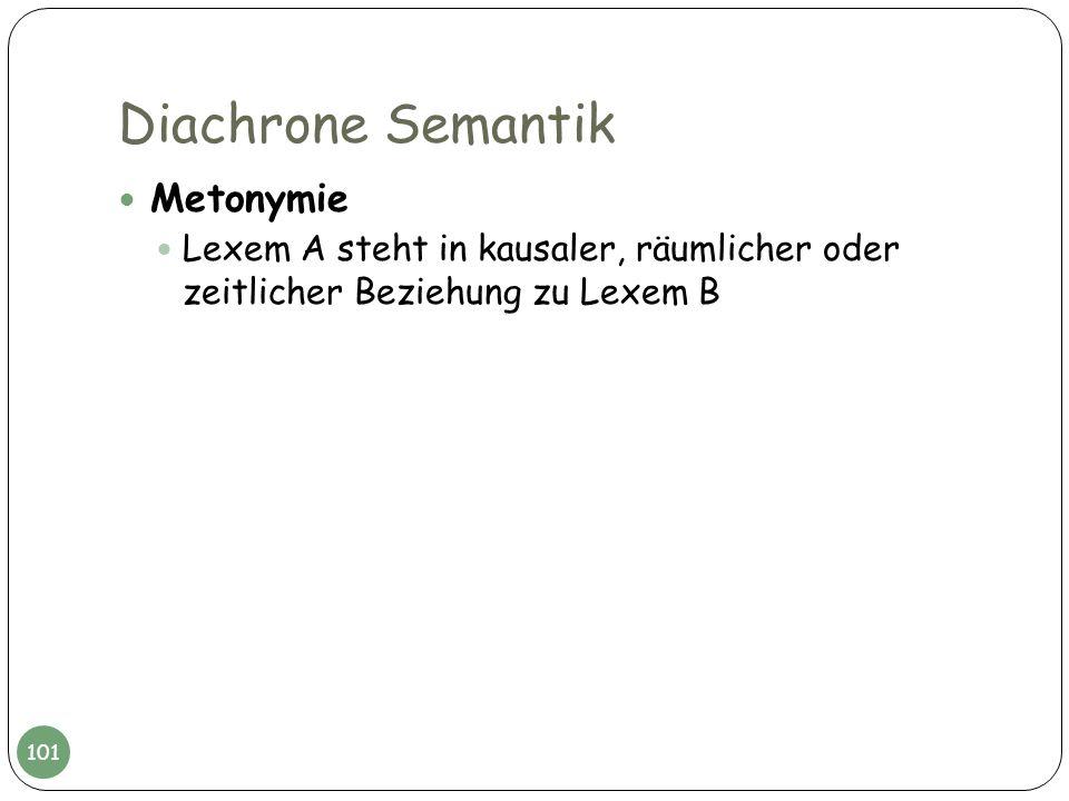 Diachrone Semantik Metonymie Lexem A steht in kausaler, räumlicher oder zeitlicher Beziehung zu Lexem B 101