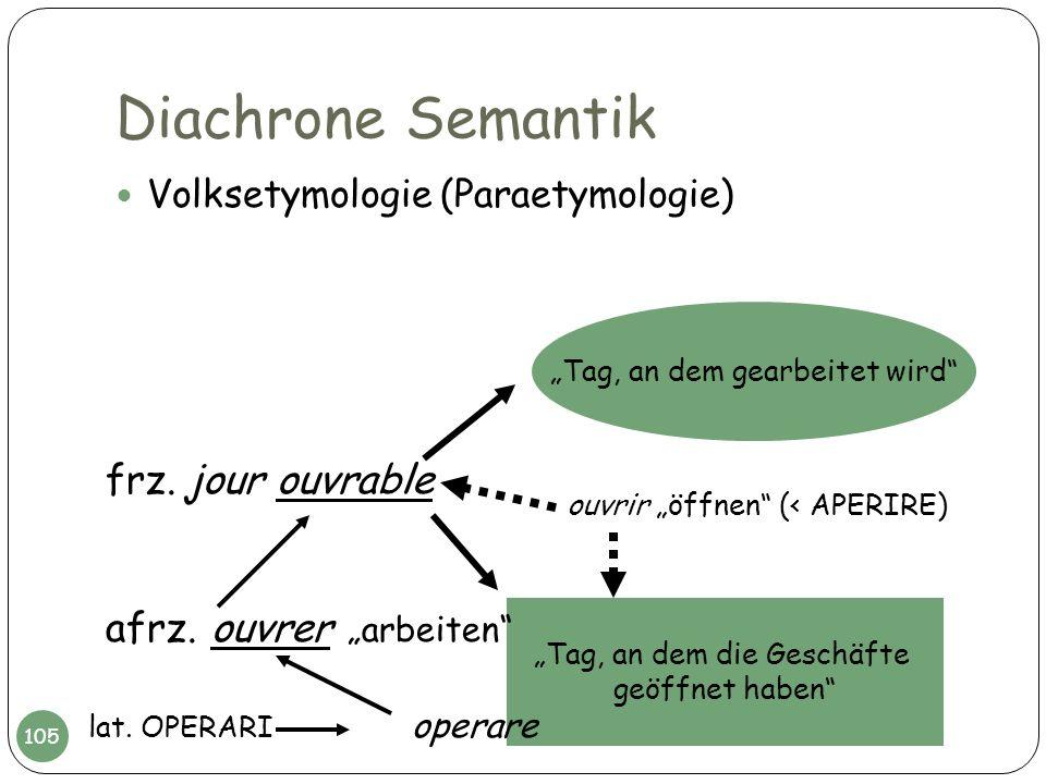 Diachrone Semantik Volksetymologie (Paraetymologie) frz. jour ouvrable Tag, an dem gearbeitet wird Tag, an dem die Geschäfte geöffnet haben afrz. ouvr