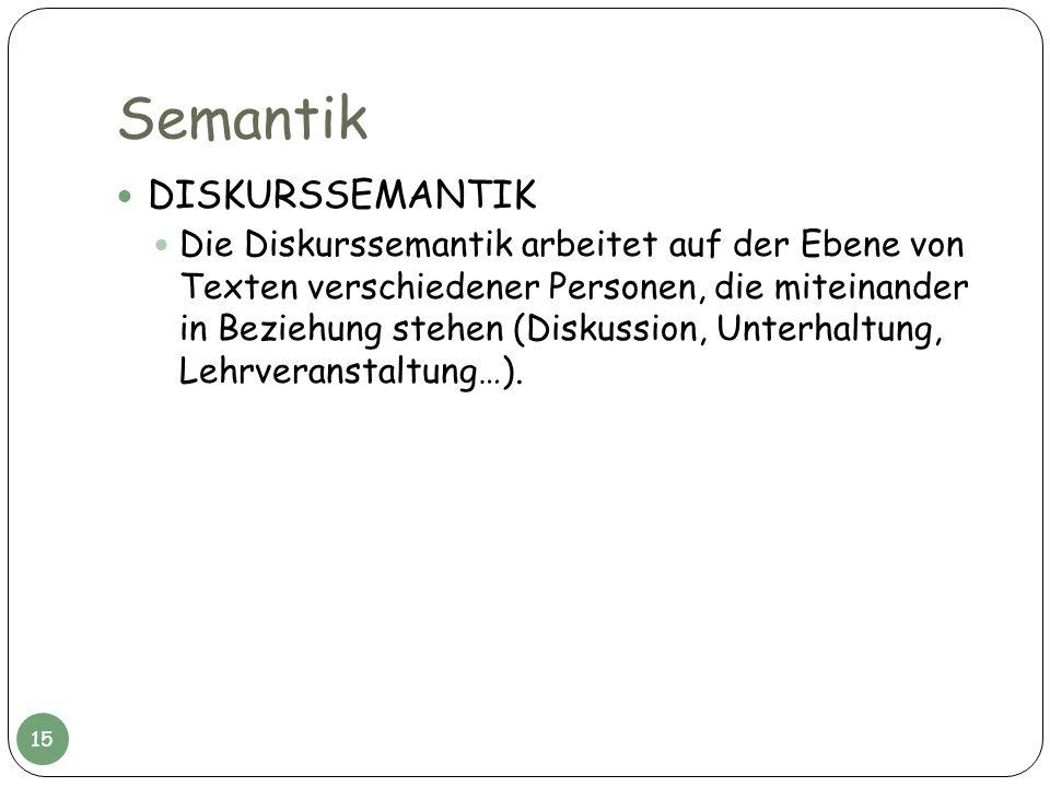 Semantik DISKURSSEMANTIK Die Diskurssemantik arbeitet auf der Ebene von Texten verschiedener Personen, die miteinander in Beziehung stehen (Diskussion