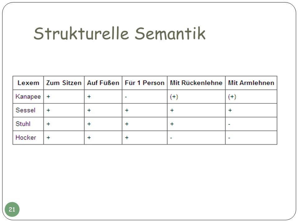 Strukturelle Semantik 21