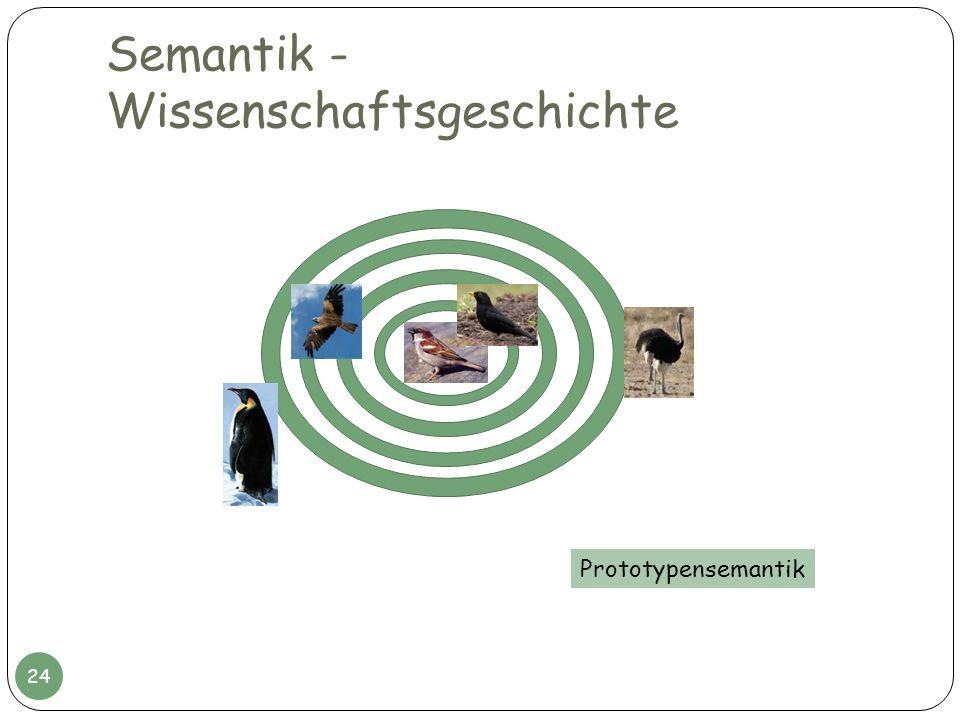 Semantik - Wissenschaftsgeschichte Prototypensemantik 24