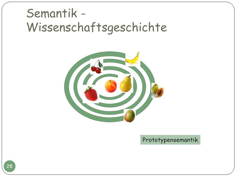 Semantik - Wissenschaftsgeschichte Prototypensemantik 25