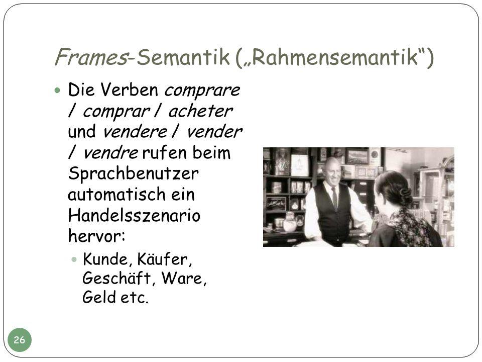 Frames-Semantik (Rahmensemantik) Die Verben comprare / comprar / acheter und vendere / vender / vendre rufen beim Sprachbenutzer automatisch ein Hande