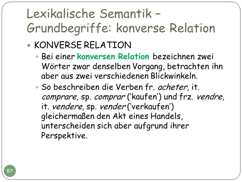Lexikalische Semantik – Grundbegriffe: konverse Relation KONVERSE RELATION Bei einer konversen Relation bezeichnen zwei Wörter zwar denselben Vorgang,