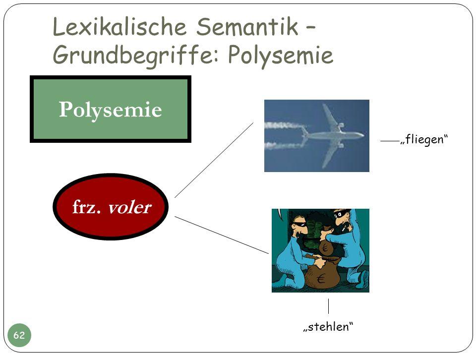 Lexikalische Semantik – Grundbegriffe: Polysemie frz. voler Polysemie stehlen fliegen 62