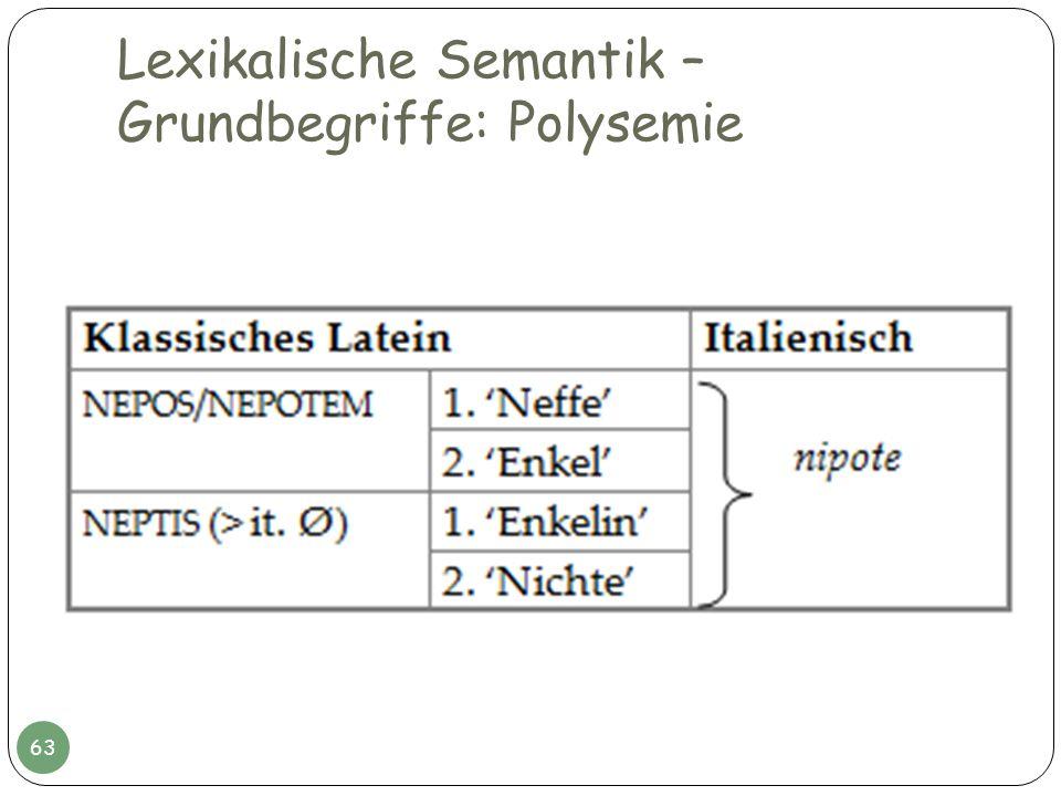 Lexikalische Semantik – Grundbegriffe: Polysemie 63