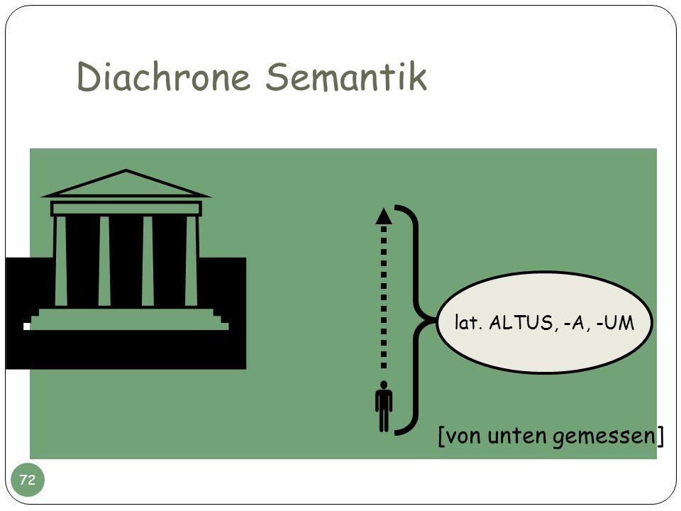 Diachrone Semantik lat. ALTUS, -A, -UM [von unten gemessen] 72