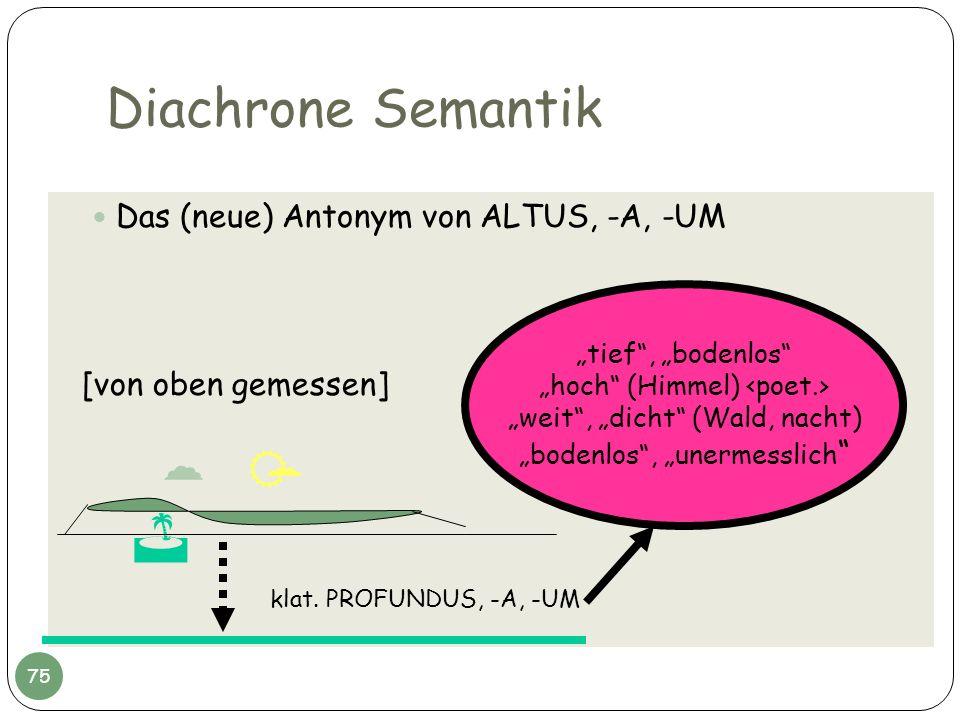 Diachrone Semantik Das (neue) Antonym von ALTUS, -A, -UM tief, bodenlos hoch (Himmel) weit, dicht (Wald, nacht) bodenlos, unermesslich klat. PROFUNDUS