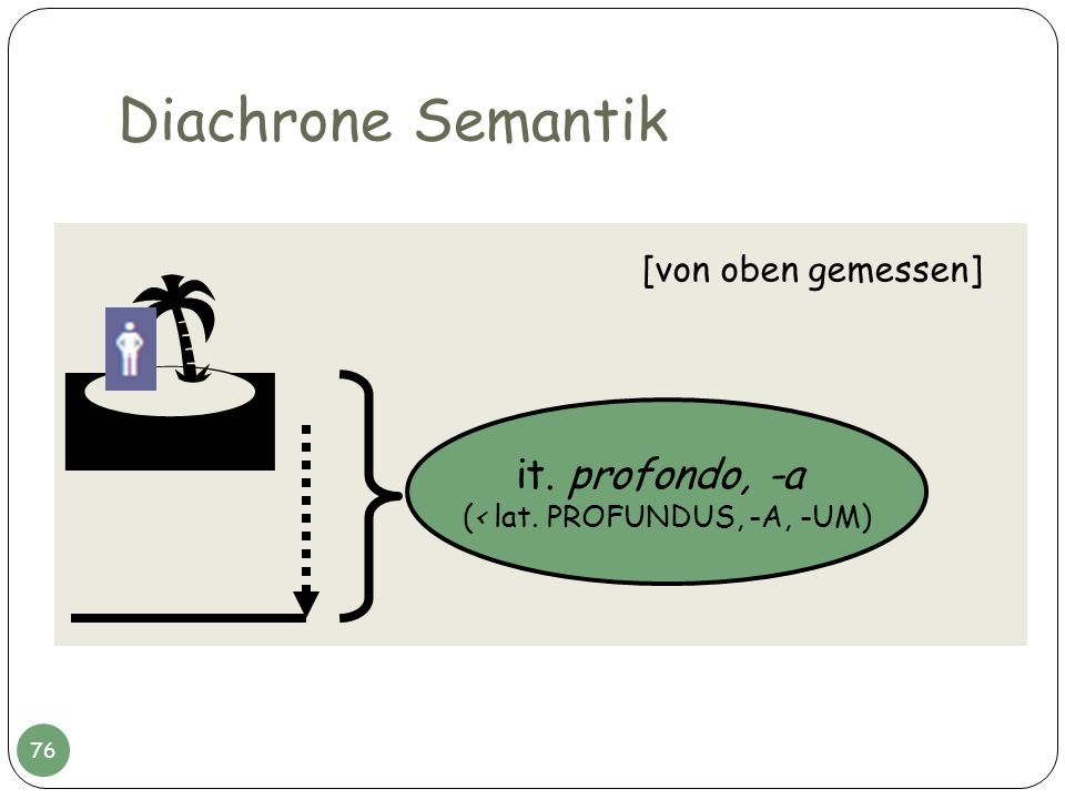 Diachrone Semantik it. profondo, -a (< lat. PROFUNDUS, -A, -UM) [von oben gemessen] 76