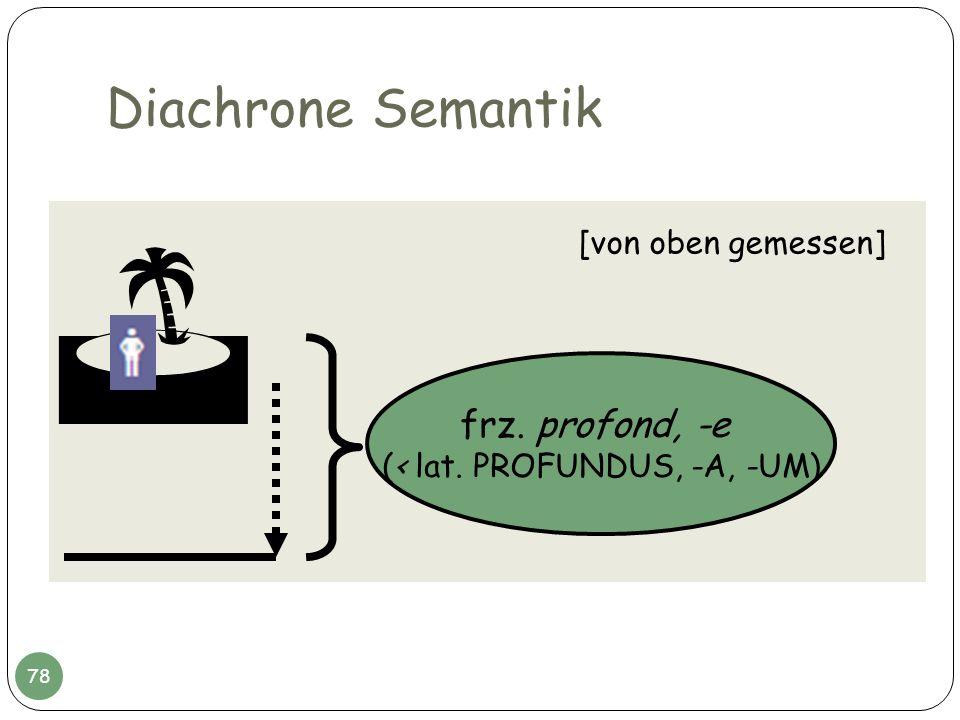 Diachrone Semantik frz. profond, -e (< lat. PROFUNDUS, -A, -UM) [von oben gemessen] 78